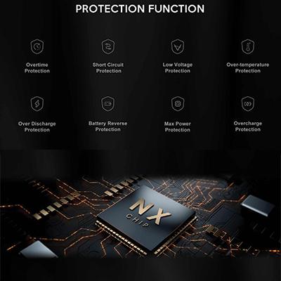 Nevoks-Veego-80-Kit-Protection