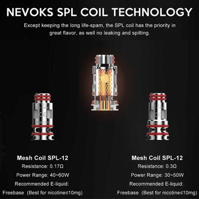 Nevoks-Veego-80-Kit-SPL-Coils