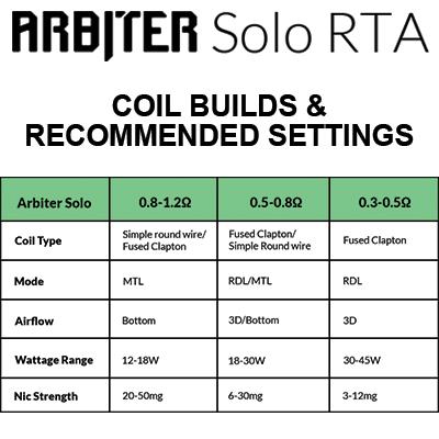 OXVA-Arbiter-Solo-RTA-Coil-Builds-&-Recommended-Settings.jpg
