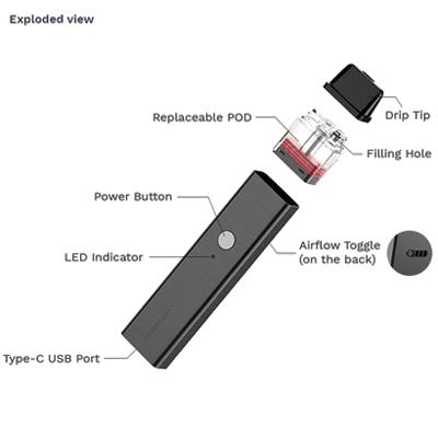Vaporesso-XROS-Pod-Kit-Exploded-View